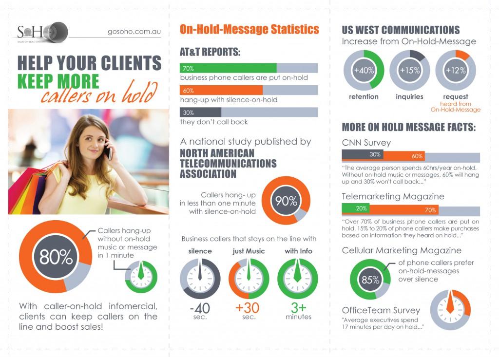 OnHold-infographics-v2.2